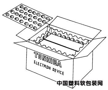 包装容器结构设计与制造-纸容器篇(十六)